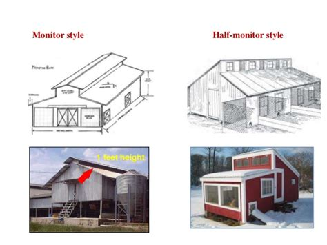 Blueprints For Garage poultry housing system
