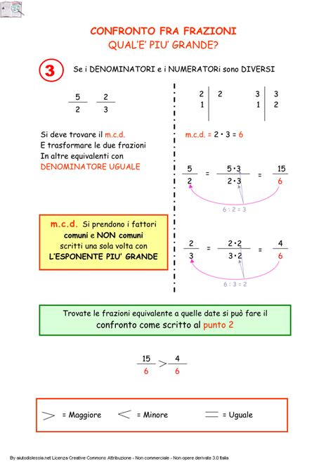 tavole numeriche scomposizione in fattori primi tavole numeriche scomposizione in fattori primi da