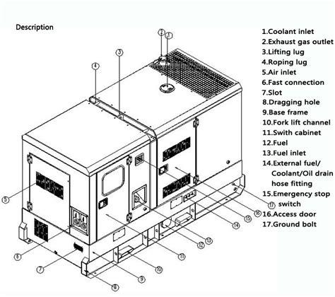 generator house design dubai fair 175kva silent soundproof diesel generator powered by high quality engine buy