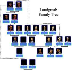 Home Design Cheats For Money image possible landgraab family tree png the sims wiki