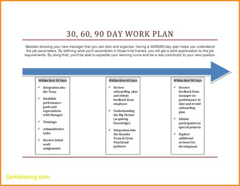 Luxury 30 60 90 Day Plan Template Powerpoint Best Templates 30 60 90 Day Sales Plan Template Free Sle