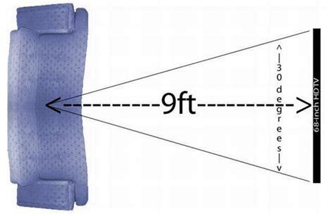 distance tv to sofa calculating optimum distance from sofa to tv namu wood