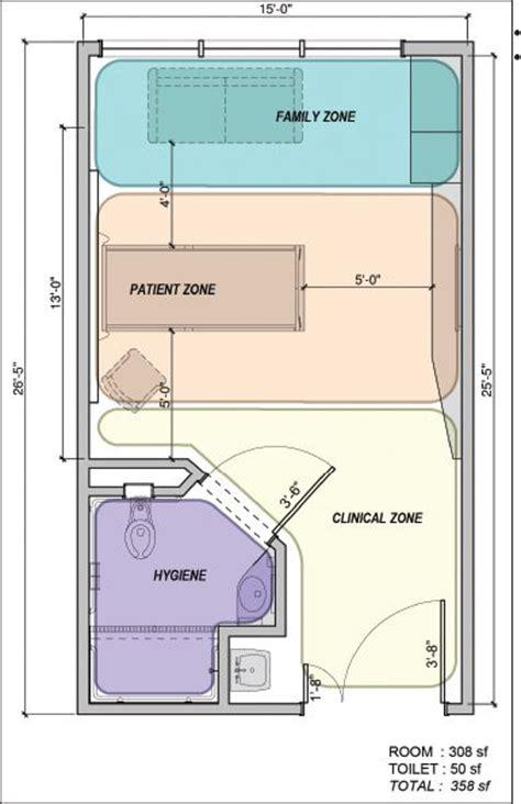 hospital room design layout using evidence based strategies to design safe efficient