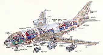 Airbus A380 Floor Plan by Technology Airbus 380