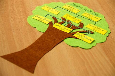 how to start tracing your family tree clickhowto