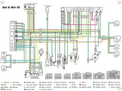 kymco wiring diagram on kymco images free wiring
