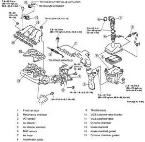 2001 mazda miata engine diagram