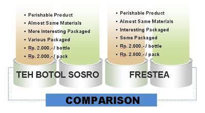 Teh Botol Sosro 230ml ega bie product pricing of quot teh botol sosro quot