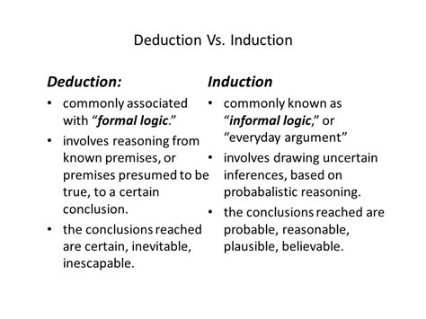 define induction vs deduction 28 images what induction and deduction in practice uncommon