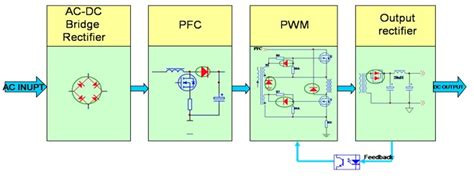 transistor a1023 sustituto bridge rectifier diode selection 28 images df100aa160 module diode df100aa160 bridge