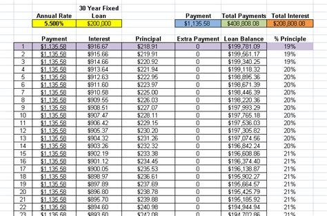 Mortgage Payment Table Spreadsheet by Monthly Mortgage Payment Table Newhairstylesformen2014