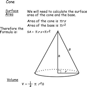 which is the best definition of a conic section ancastermath 3 d shapes round
