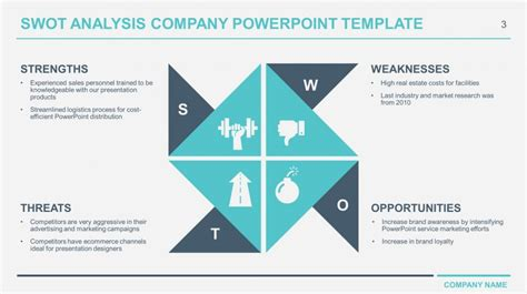 Swot Presentation Template by Free Business Swot Analysis Powerpoint Templates