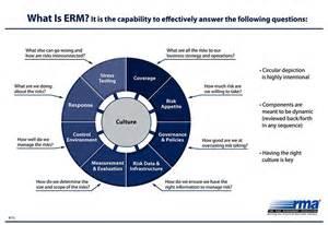 operational risk framework template enterprise risk management framework template pictures to