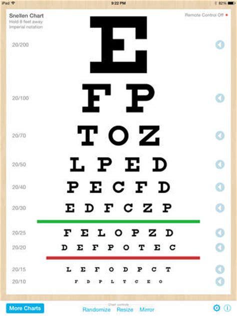 printable sloan eye chart image gallery eye chart