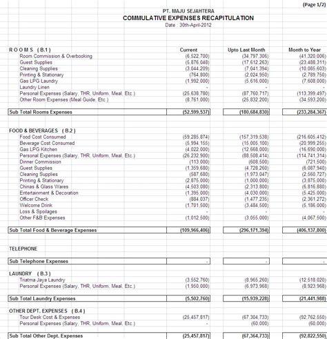 skripsi akuntansi nirlaba contoh laporan keuangan contoh 36