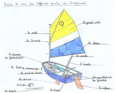 le safran de bateau en anglais l optimist