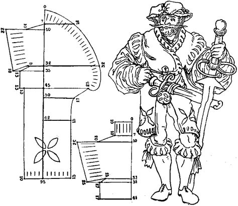 german pattern making books the real landsknecht homepage a text by ragnar torfason