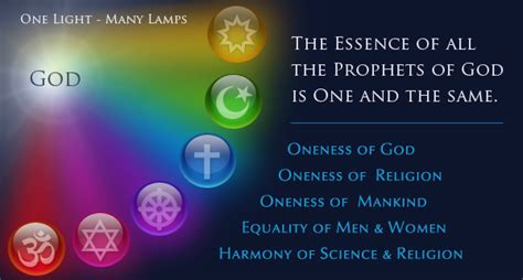 Many Religion One Vision what we believe