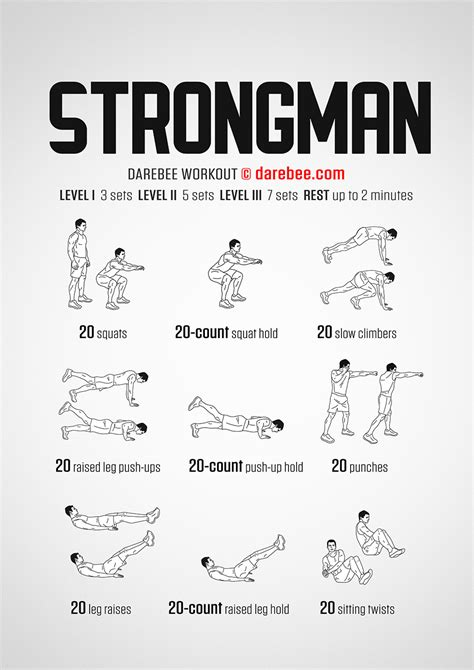 strongman workout
