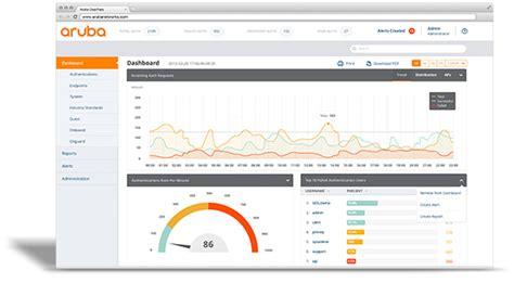 aruba clearpass policy manager - Aruba Firewall Appliance