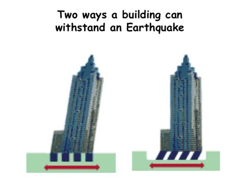 earthquake proof how skyscrapers survive an earthquake learning space earthquakes and 3 p bs