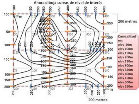 tutorial arcgis geologia como realizar isolineas isoyetas isotermas isobaras en