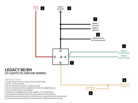 impreza headlight wiring diagram wiring diagrams