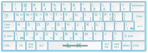 view keyboard layout ms word loving korean on tumblr korean keyboard layout it is