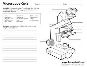 microscope diagram labeled unlabeled and blank parts of