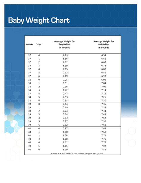 weight and height growth chart for baby girl for baby height and