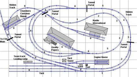 Railroad passenger track plans custom built model train layouts o n ho