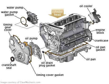 Selang Power Steering Opel Blazer Original Output replacement cost repairpal estimate