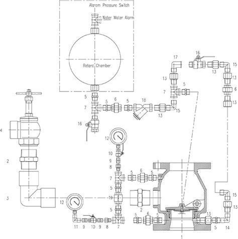 Alarm Check Valve ul fm alarm check valve vertical trim flange x flange