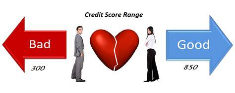 Divorce And Credit by Rebuild Credit After Divorce Icredit 24 7