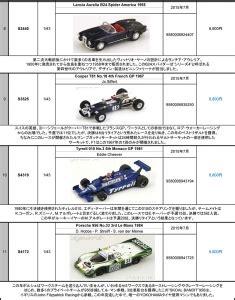 新製品情報15/05/07 | ミニカーショップコジマ新製品情報ブログ