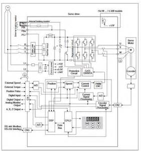 lxm23du15m3x lexium by schneider electric mro drives