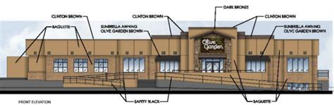 olive garden 76th st olive garden in greenfield to get facelift inside and out