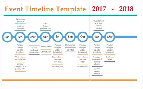 Event Timeline Templates 4 Free Pdf Excel Word Event Marketing Timeline Template