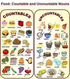 countable and uncountable nouns practice