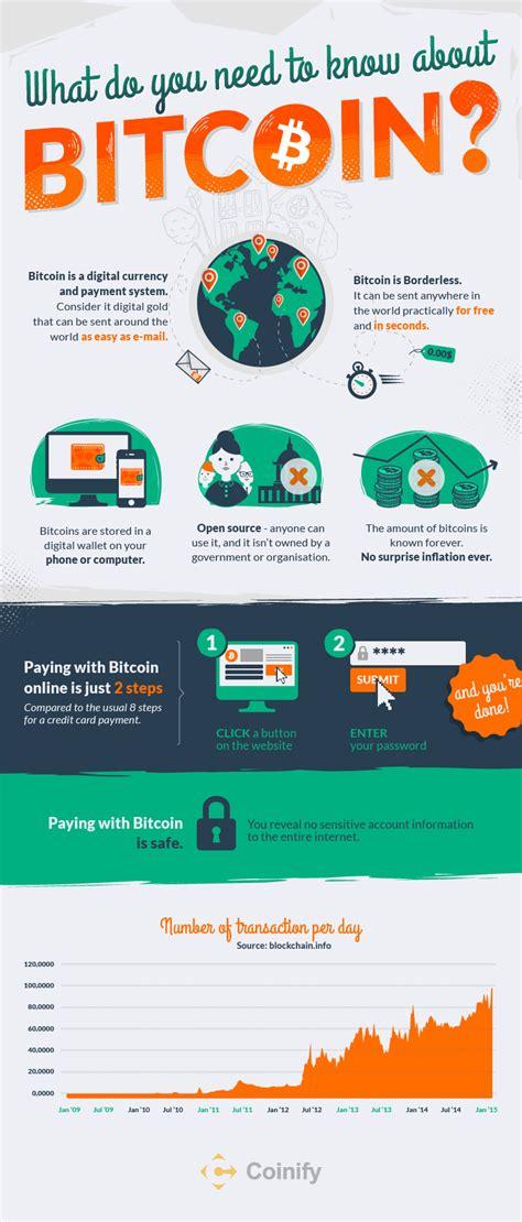 Bitcoin Infographic ? ADRIANA DANAILA