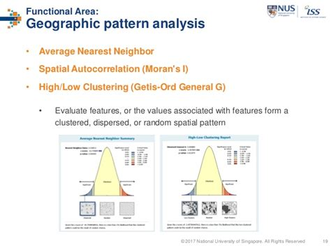 pattern analysis in geography geospatial analytics data science sg meetup