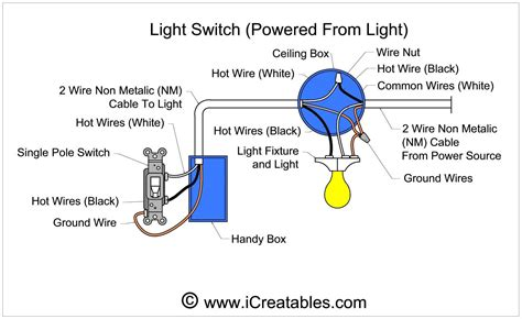 a diagram single pole switch wiring diagram fitfathers me