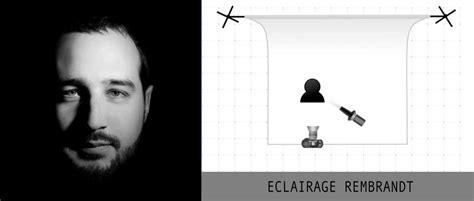 Eclairage De Studio Photo by Schema Eclairage Studio Photo Zo87 Jornalagora