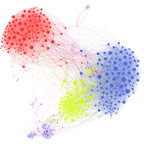 network graph the graph of a social network griff s graphs