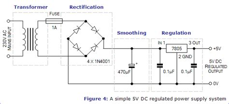 voltage 230v ac to 5v dc converter lossless