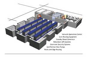 Floor Plan Network Design building automation solutions www techplus et com