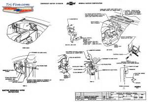 1955 chevrolet heater switch wiring diagram get free