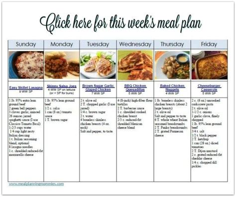 list of comfort foods 17 best ideas about weight watchers meal plans on