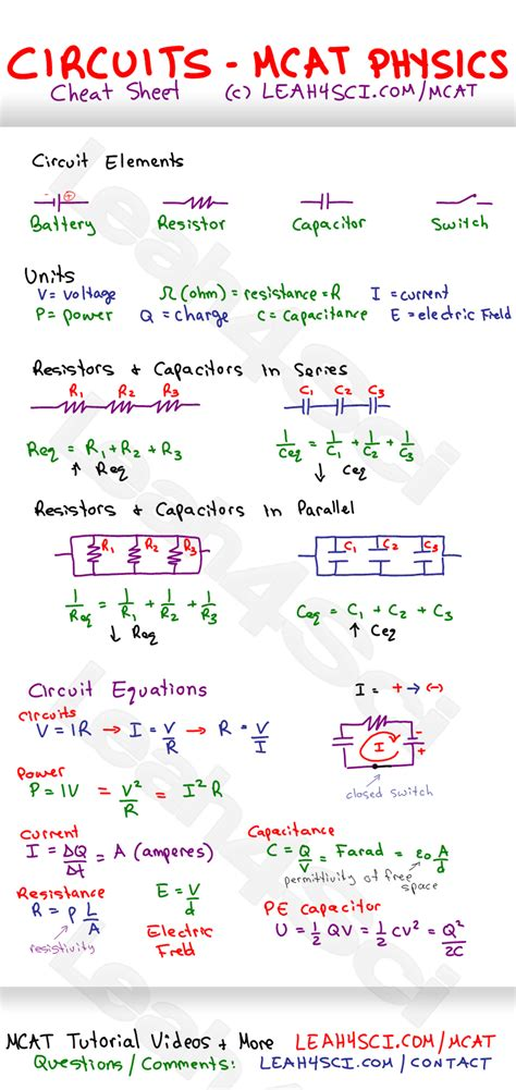 circuits resistors ws study guide and review mcat circuits study guide sheet